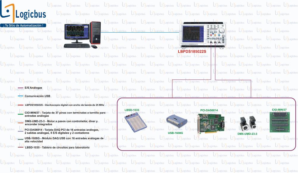 Esquema de aplicación - LBPDS185022S