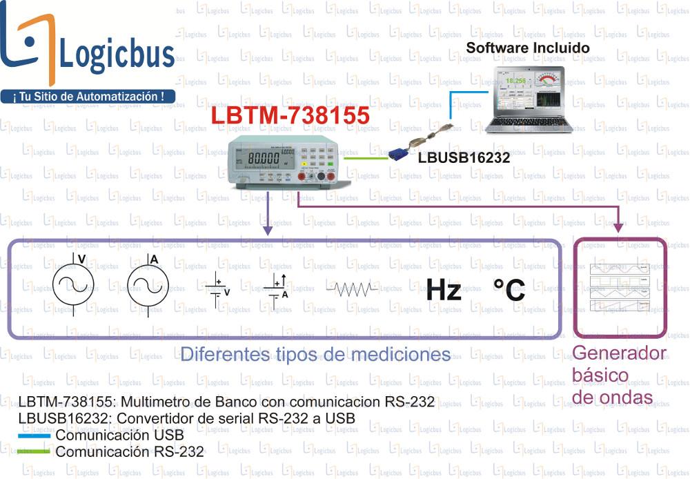 Esquema de aplicación - LBTM-738155