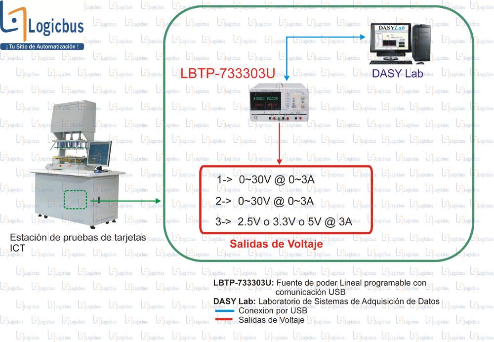 Esquema de aplicación - LBTP-733303U