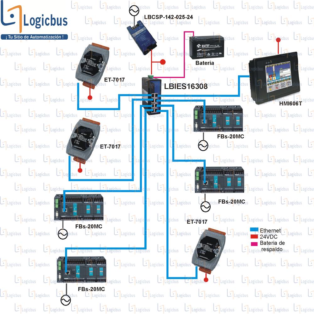 Diagrama de aplicación LBIES16308