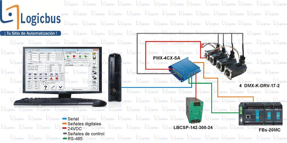 Diagrama de aplicación PMX-4CX-SA