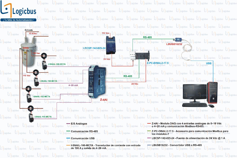 Esquema de aplicación - Z-4AI