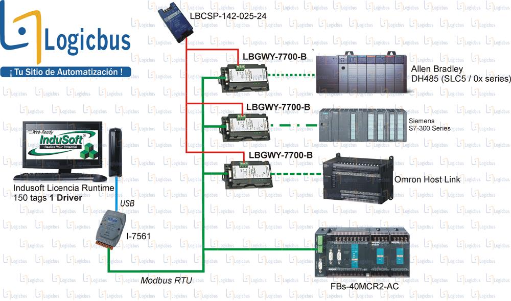 Diagrama de aplicación LBVA598022