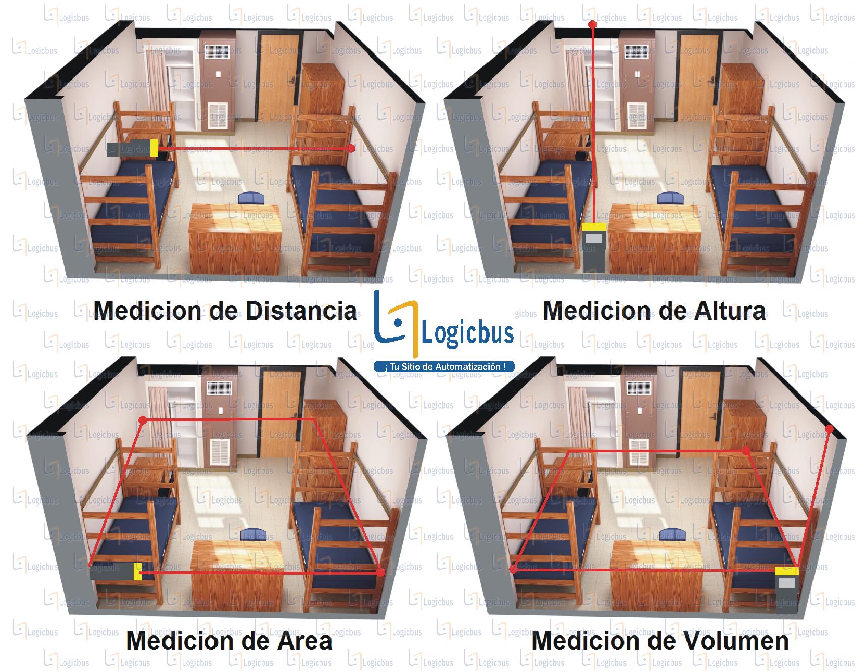 Diagrama de aplicación LBVA596450