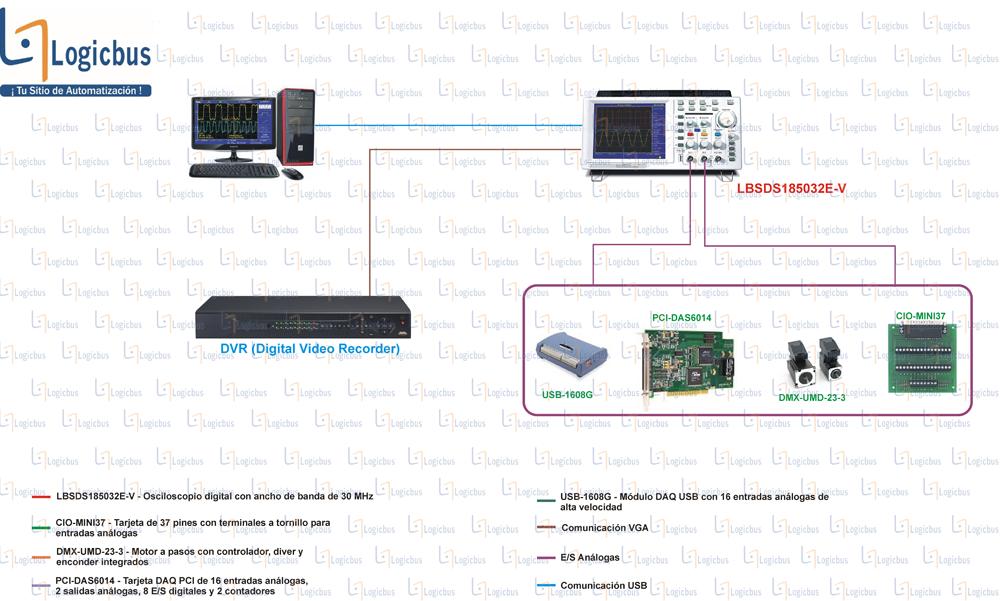Diagrama de aplicación LBSDS185032E-V