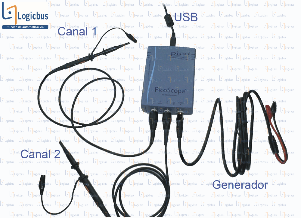Diagrama de aplicación PP419