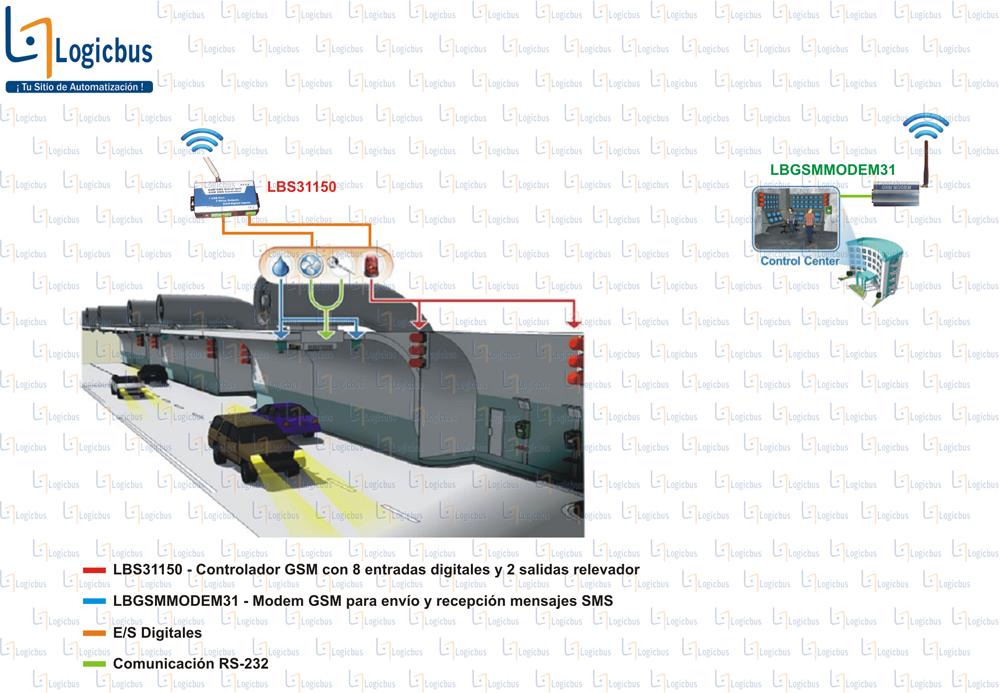 Diagrama de aplicación LBS31150