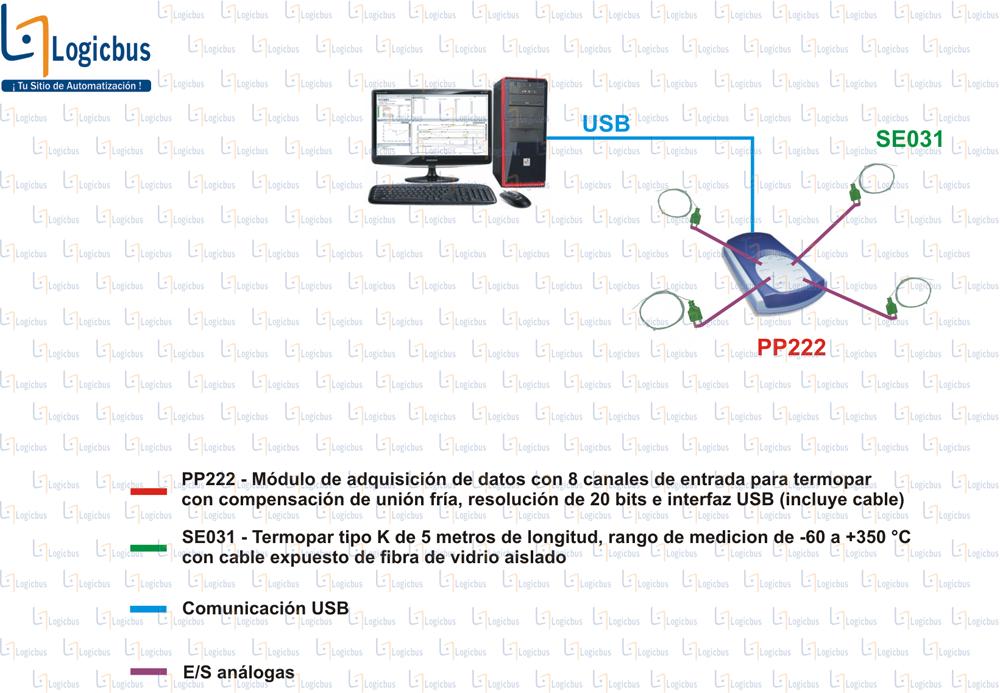 Diagrama de aplicación PP222