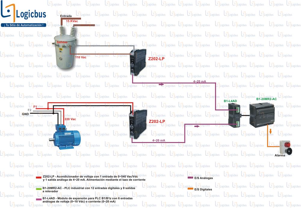 Diagrama de aplicación Z202-LP