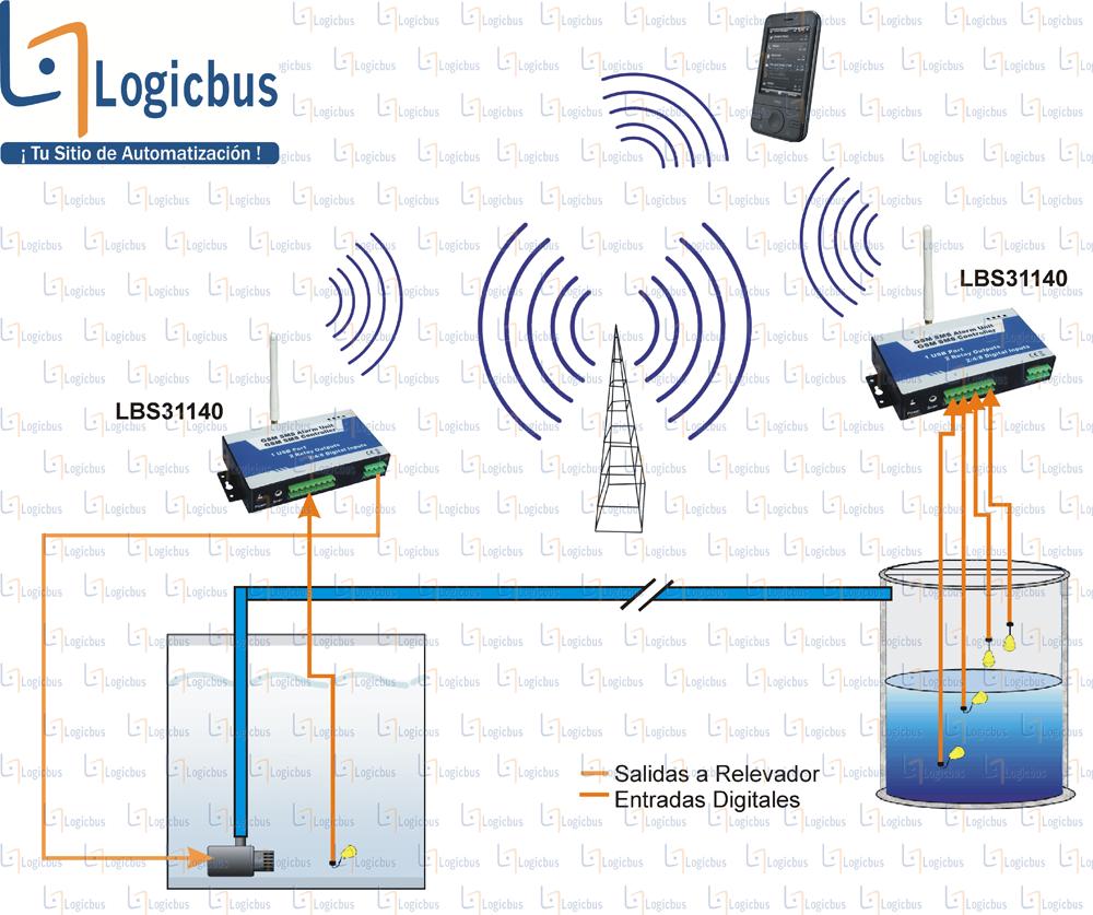 Diagrama de aplicación LBS311x0