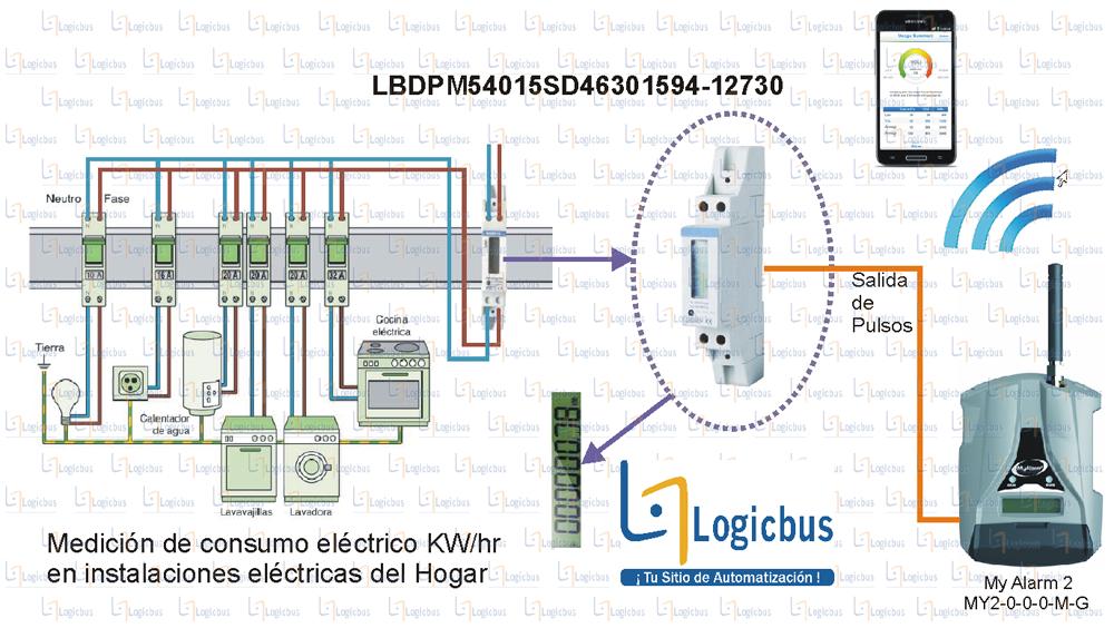 Diagrama de aplicación de LBDPM54015SD46301594-12730