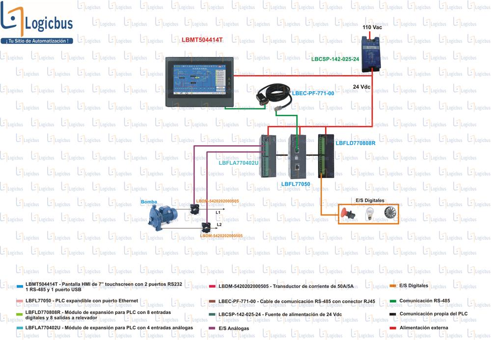 Diagrama de aplicación LBMT504414T