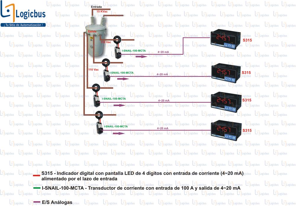 Diagrama de aplicación S315