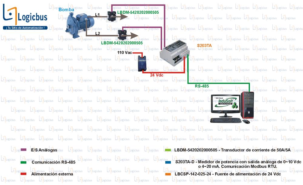 Diagrama de aplicación S203TA