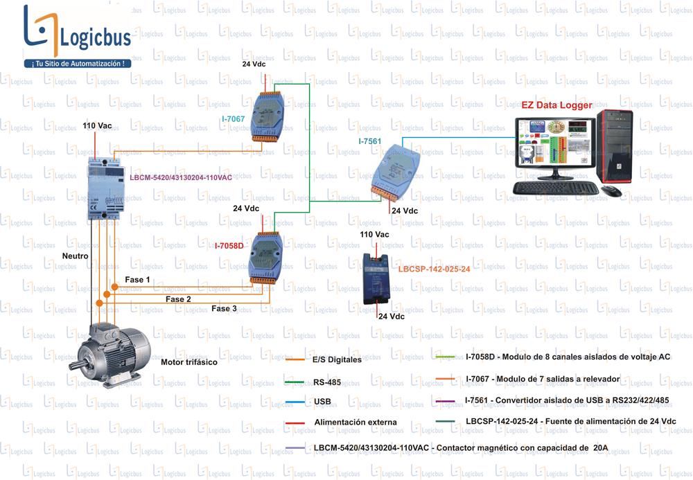 Diagrama de aplicación I-7058D