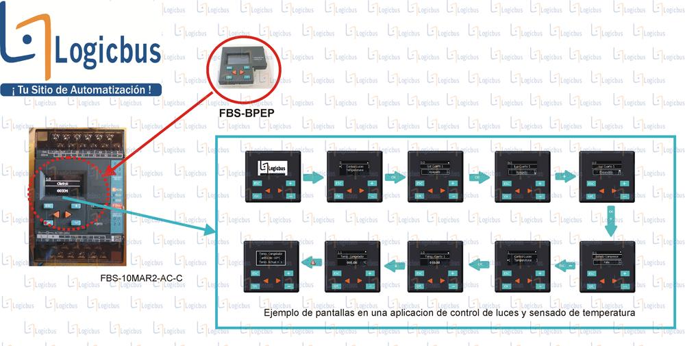 Diagrama de aplicación FBS-BPEP