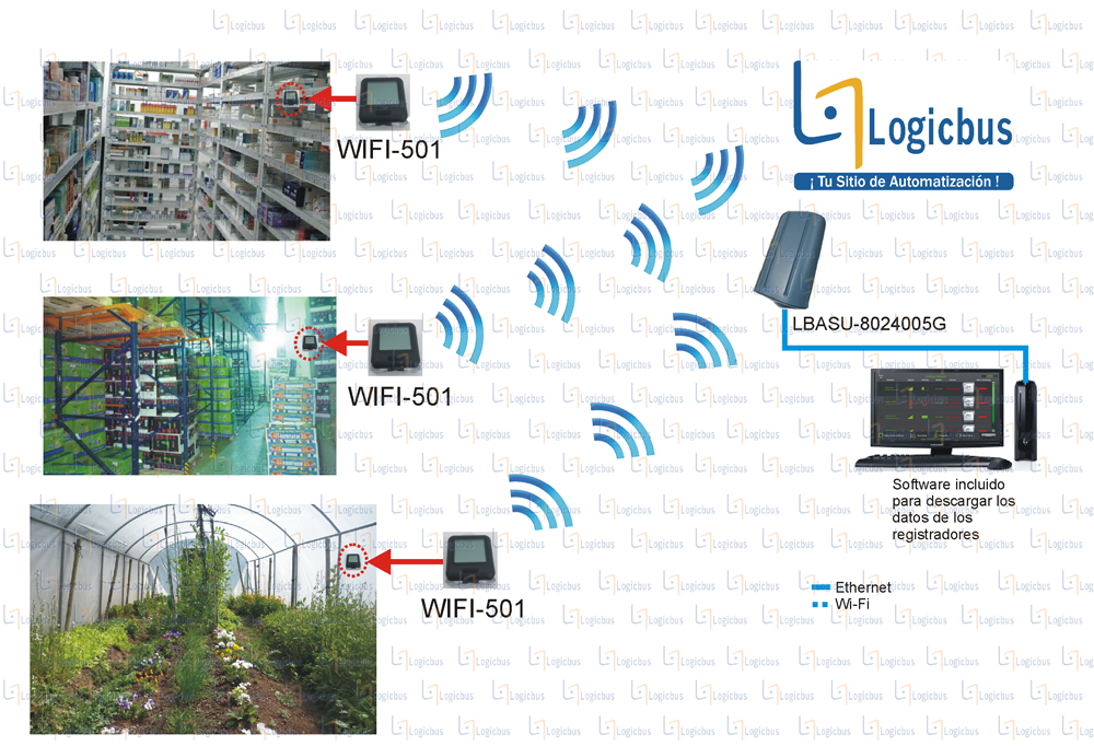 Diagrama de aplicación WIFI-501