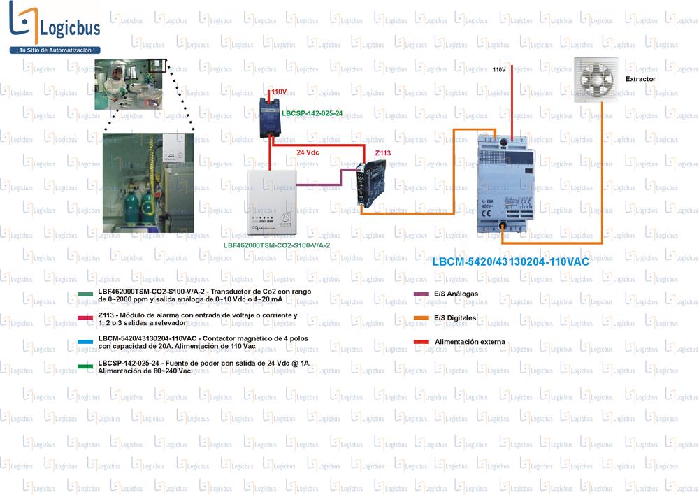 Diagrama de aplicación LBCM-5420/43130204-110VAC