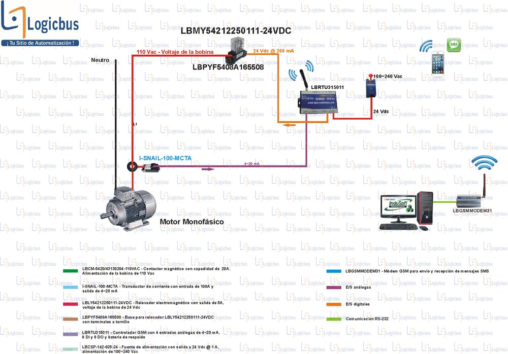 Diagrama de aplicación LBMY54212250111-24VDC
