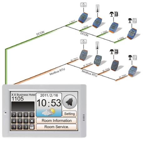 Ejemplo aplicación TPD-430
