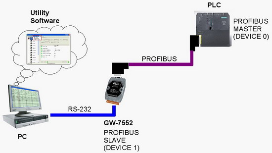 Nport Ia Maledb additionally X Pinout as well Visca Connector And Wiring further Db Pin Name furthermore Handshake. on wiring rs 422