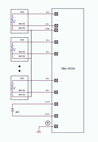 Cableado del FBs-RTD6