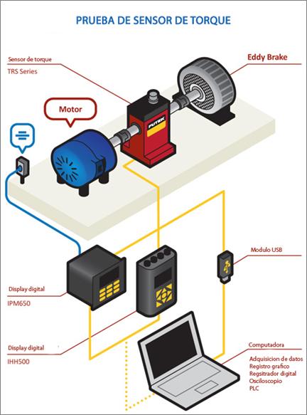 prueba_sensor_torque
