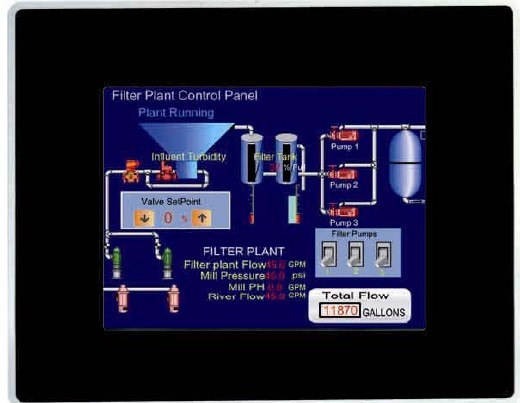 Pantallas HMI con touchscreen ZTOP306